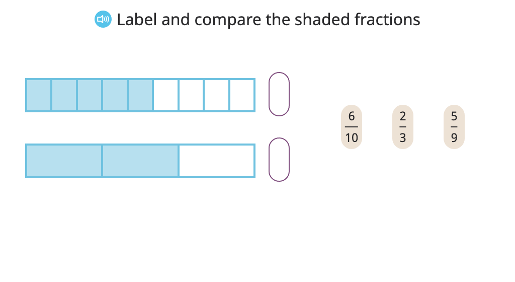 Compare fractions by finding a common denominator (when one denominator is a multiple of the other)