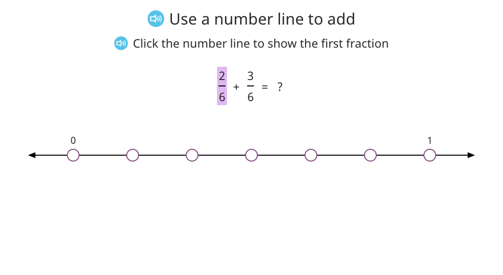 Add fractions with a common denominator with and without a number line