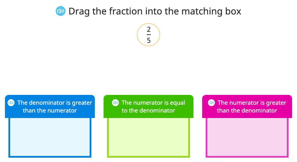 Identify fractions as greater than, less than, or equal to 1