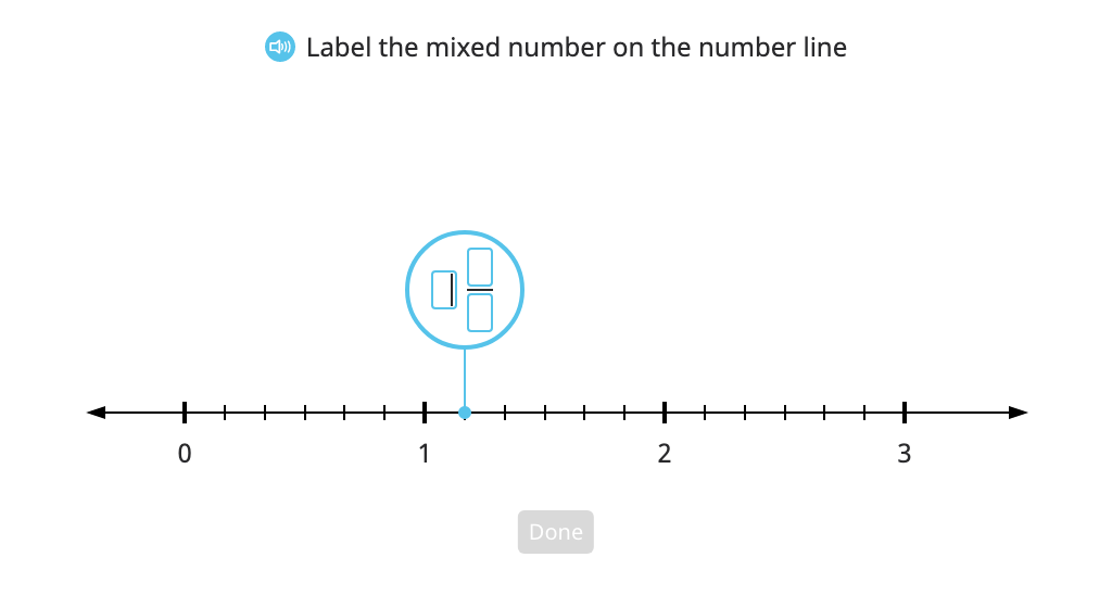 Identify a mixed number on a number line