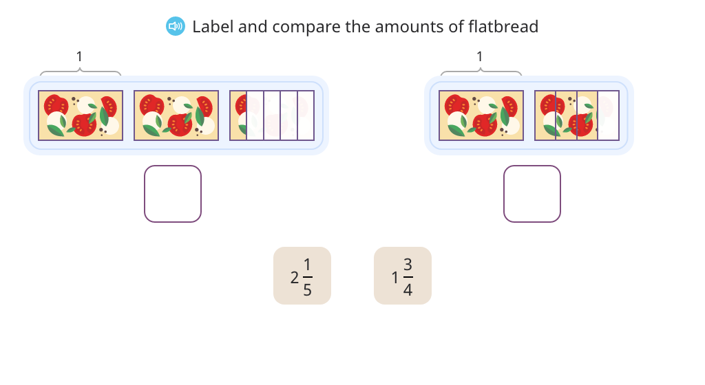 Label models with mixed numbers and compare using <, =, or >