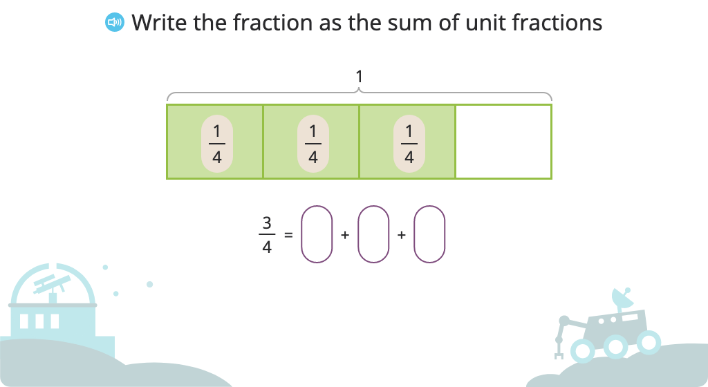 Write a fraction as a sum of unit fractions