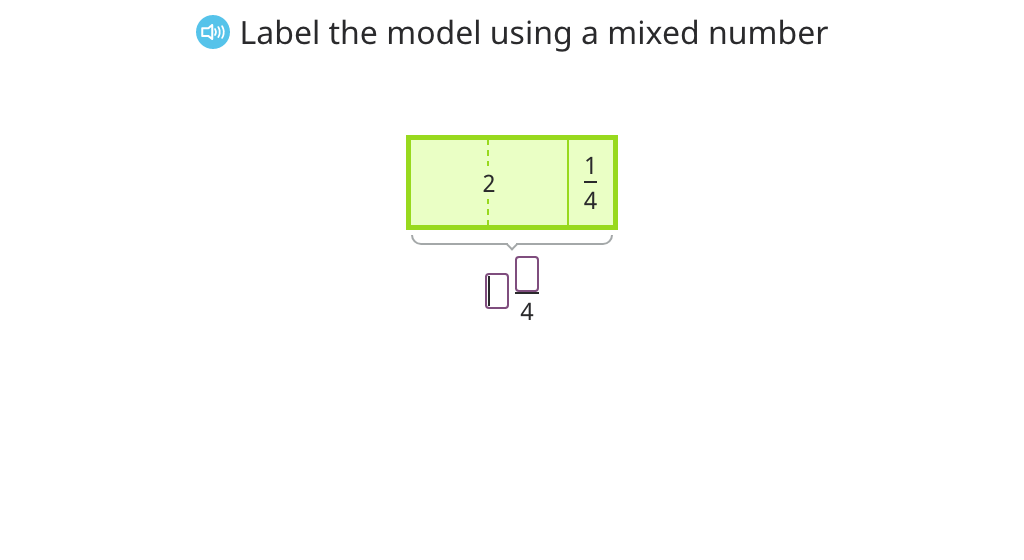 Multiply a whole number by a mixed number