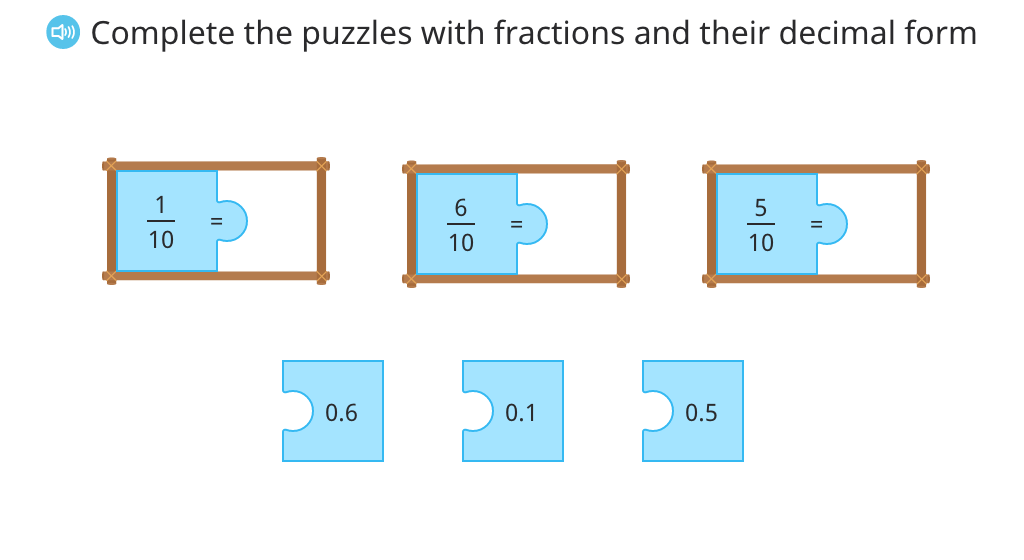 Match fractions in tenths to their decimal form and word form