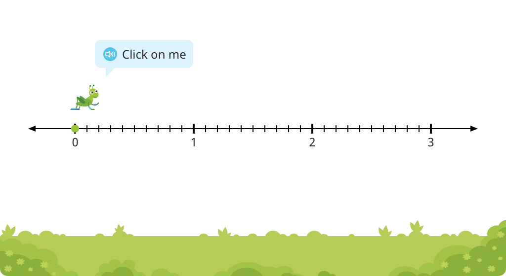 Represent mixed numbers in decimal form using a number line