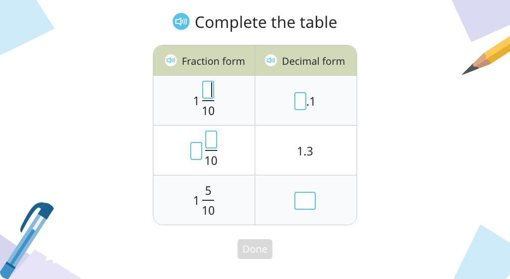 Convert between fraction form, decimal form, and word form with mixed numbers with tenths