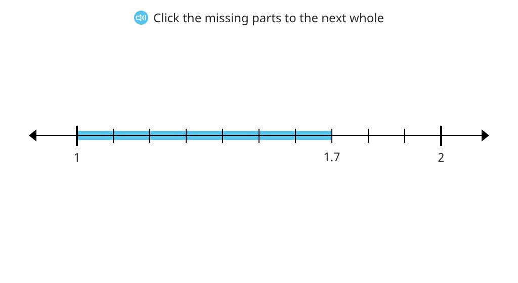 Determine how many more tenths to make the next whole using a number line