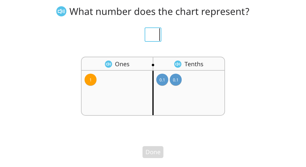 Represent numbers greater than 10 tenths in decimal form