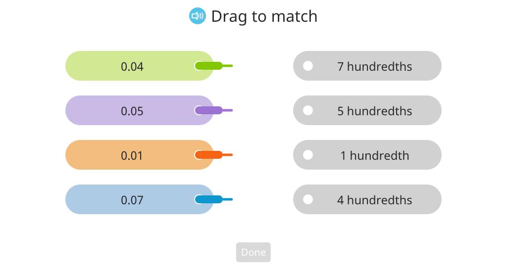 Match hundredths decimals to unit form and rewrite a hundredths decimal in unit form