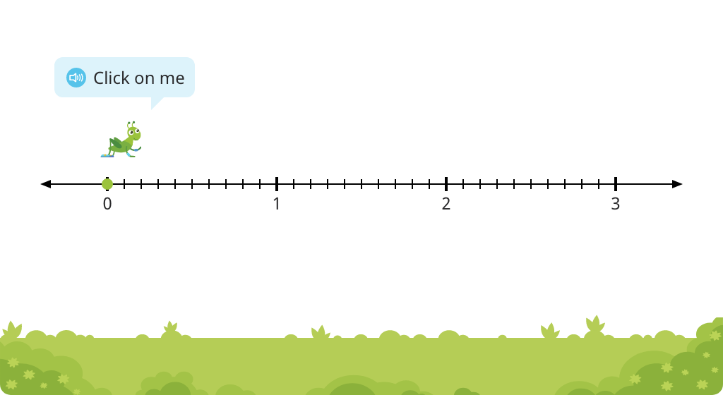 Identify points in the hundredths on a number line