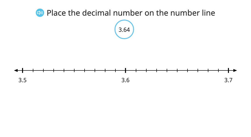 Use <, =, and > to compare decimal numbers based on a number line
