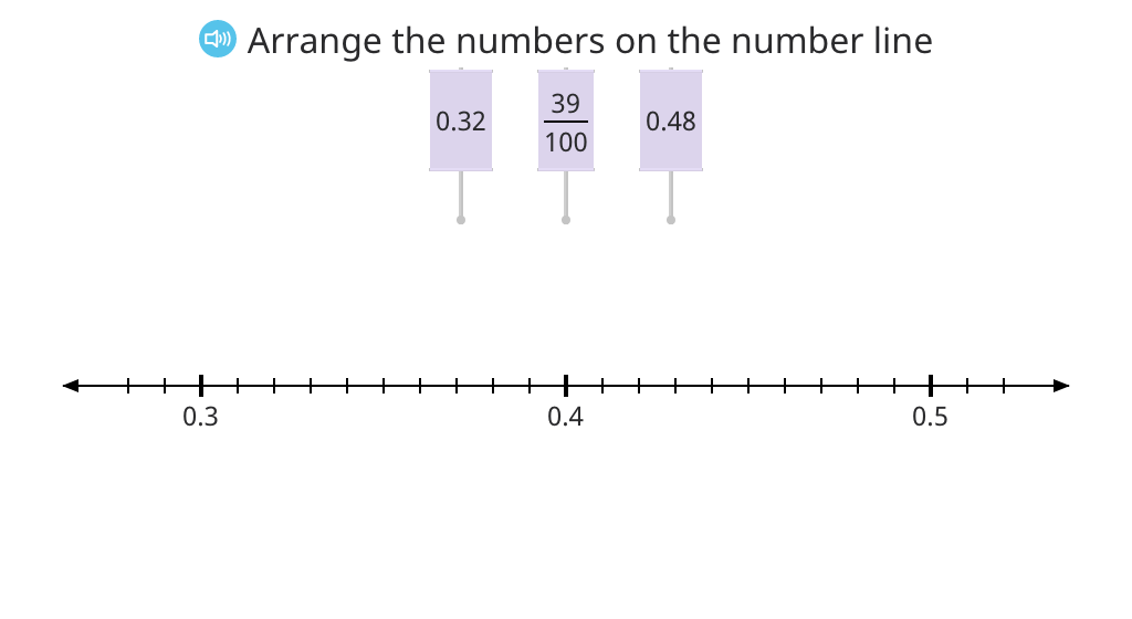Order decimals, fractions, and decimal numbers in unit form in a double inequality statement based on a number line