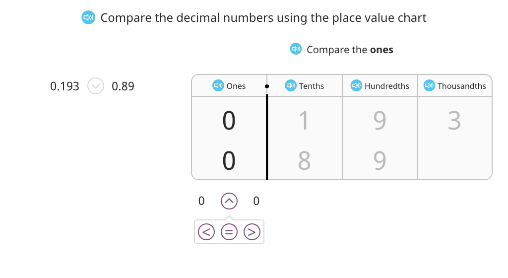 Compare numbers to the hundredths place with and without a place value chart