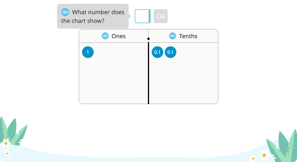 Multiply a decimal number with regrouping using a disk model