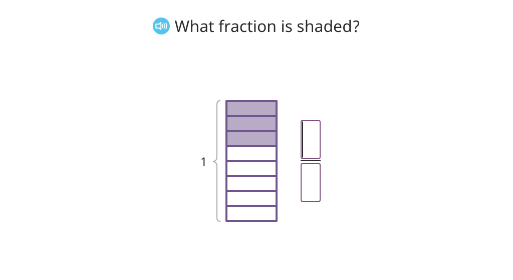 Label the numerator and denominator in a fraction