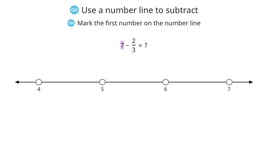 Subtract a fraction or a mixed number from a whole number with like denominators with and without a number line