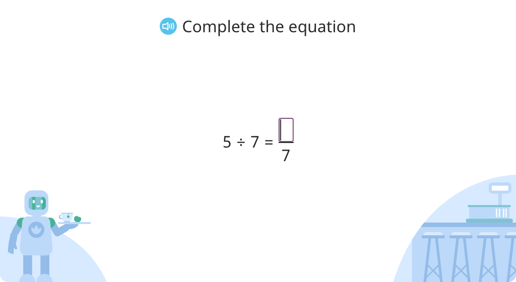 Relate division to fractions