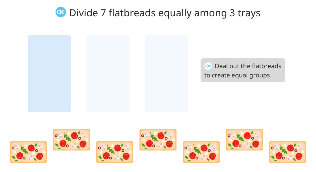 Divide and report the remainder as a fraction based on a model