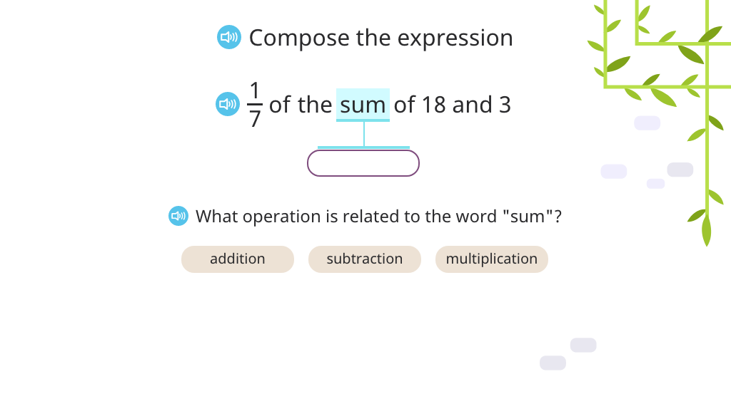 Compose a compound expression based on text (Part 1)