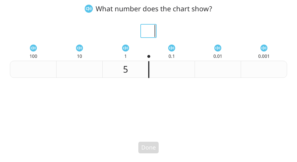 Multiply by 0.1 using a place value chart