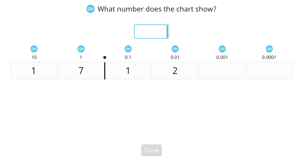Multiply by 0.01 using a place value chart