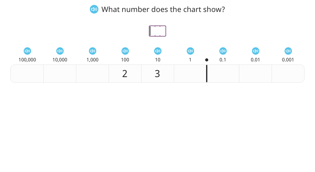 Divide by 10 with and without a place value chart