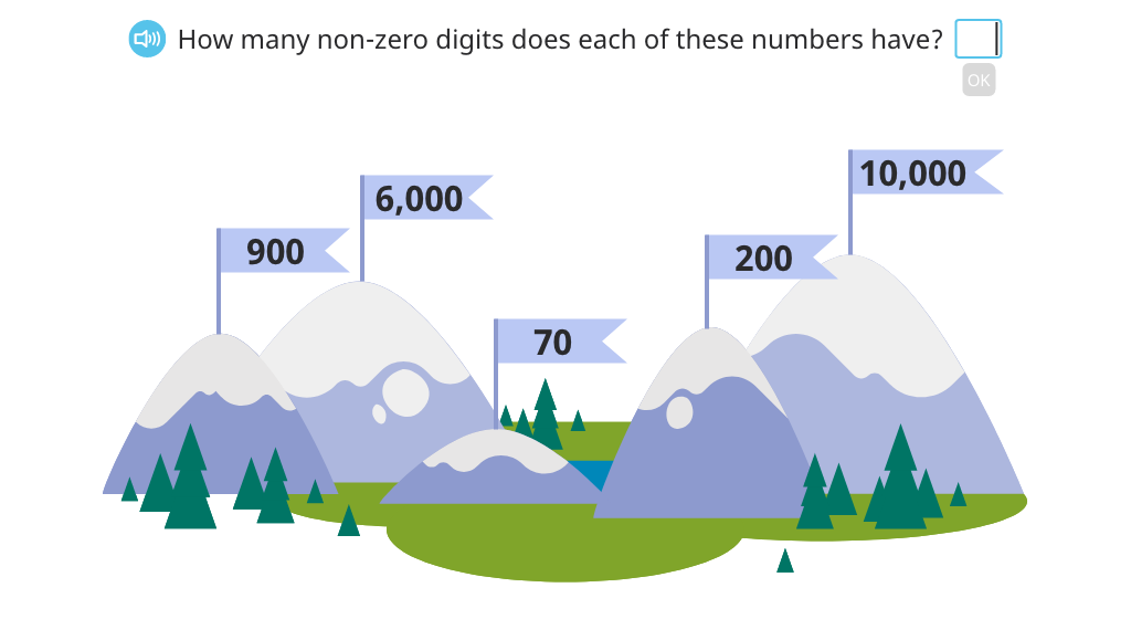 Factor out powers of 10 to multiply numbers with a single non-zero digit