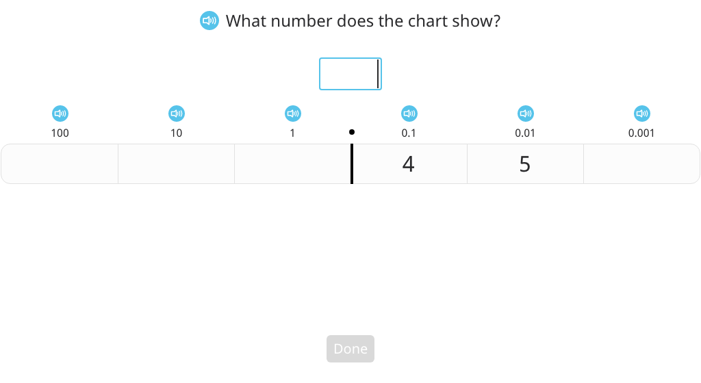 Multiply a decimal number by 10 with and without a place value chart