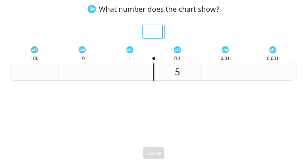 Divide a decimal number by 10 with and without a place value chart