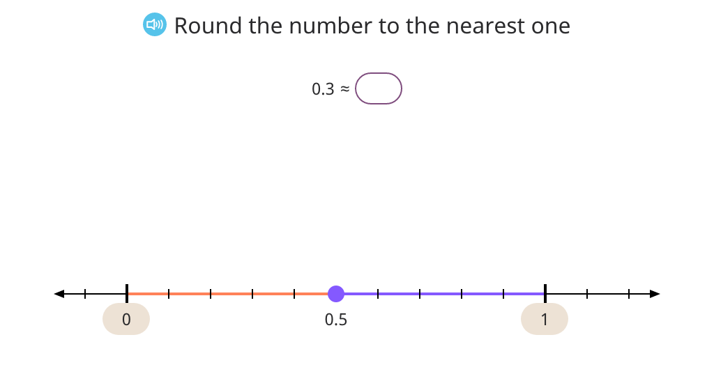 Compose and apply a rule for rounding numbers