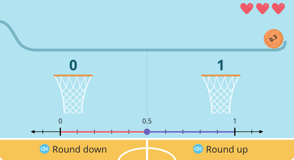 Determine whether a decimal number rounds up or down