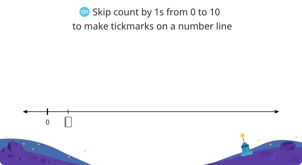 Determine the halfway point between tens on a number line (Level 1)