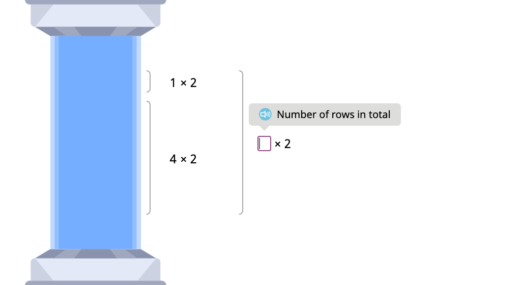 Label arrays with equations to show the distributive property of multiplication by 2 (Part 2)