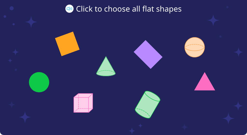 Distinguish between flat and solid shapes