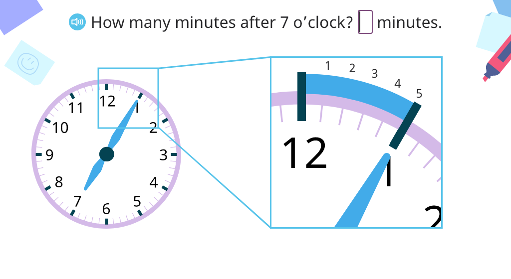 Identify a half hour as 30 minutes and an hour as 60 minutes
