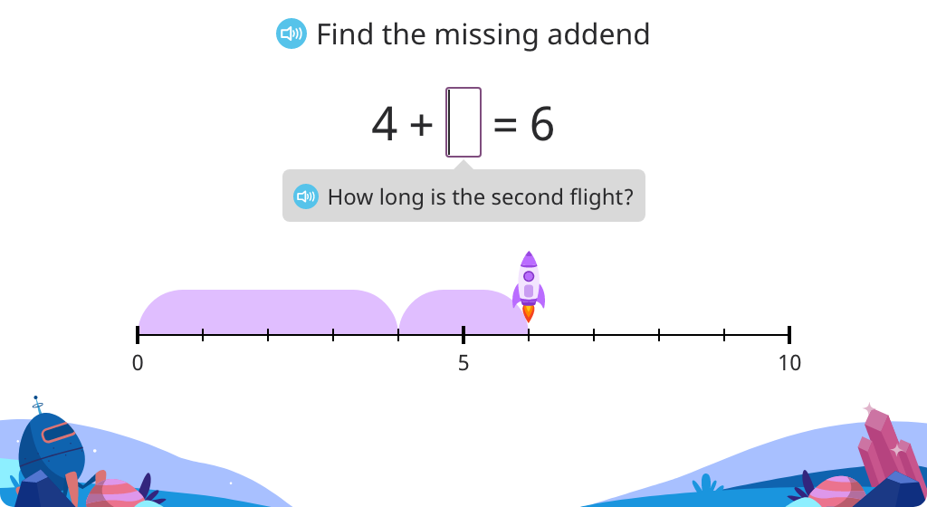 Determine the missing addend based on a number line model